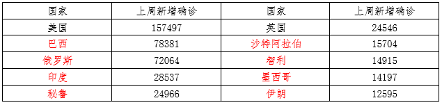 QQ截图20200519111633.png