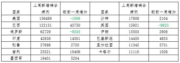 QQ截图20200526105734.png